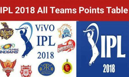 indian-premier-league-2018-points-table