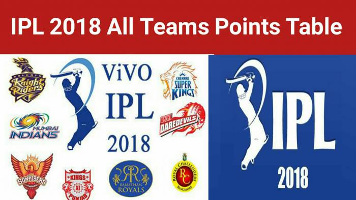 indian-premier-league-2018-points-table