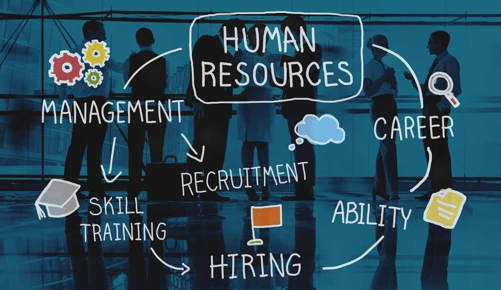 HR-Human-Resources-Management